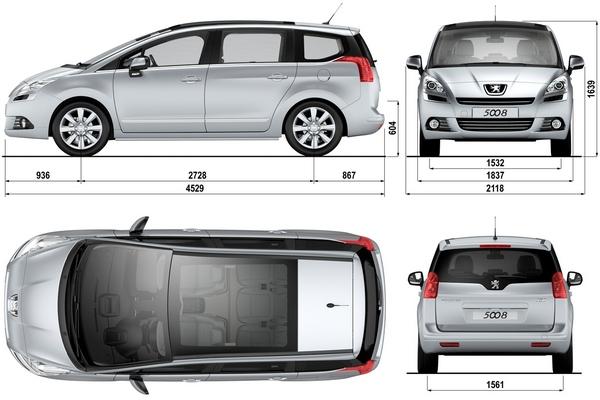Peugeot 5008 - dane techniczne, wymiary, liczba miejsc