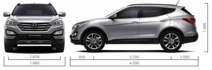 Hyundai Santa Fe 2013 Dane Techniczne Ceny Spalanie