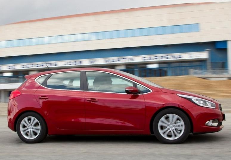 Kia Motors Polska Zaprezentowała Cennik Kia Cee D