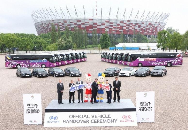 Hyundai Motor Company Oraz Kia Motors Corporation